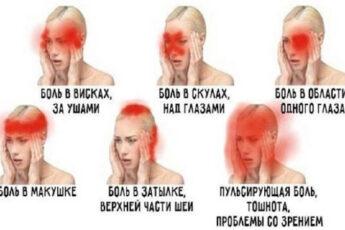 О чем говорит боль в разных частях головы? 5 Предупредительных Сигналов
