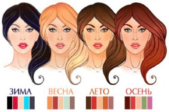 12 классных сочетаний по вашему цветотипу — очень полезная статья!
