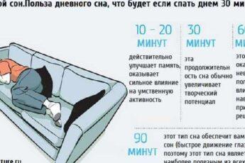 Дневной сон.Польза дневного сна,что будет если спать днем 30 минут