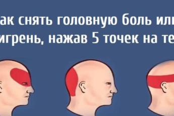 Как снять головную боль или мигрень, нажав 5 точек на теле