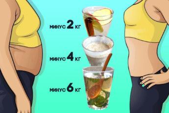 Великолепный экспресс-курс по активизации метаболизма – 7 дней по 2 стакана и все лишнее «уходит»